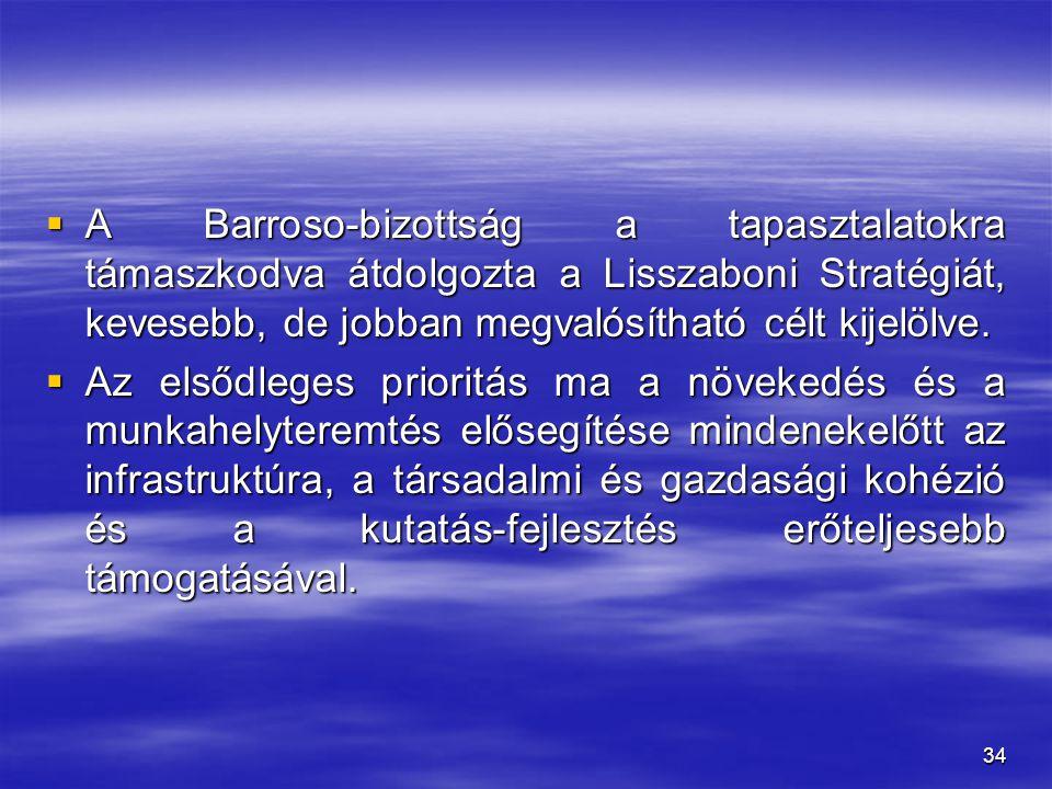 34  A Barroso-bizottság a tapasztalatokra támaszkodva átdolgozta a Lisszaboni Stratégiát, kevesebb, de jobban megvalósítható célt kijelölve.  Az els