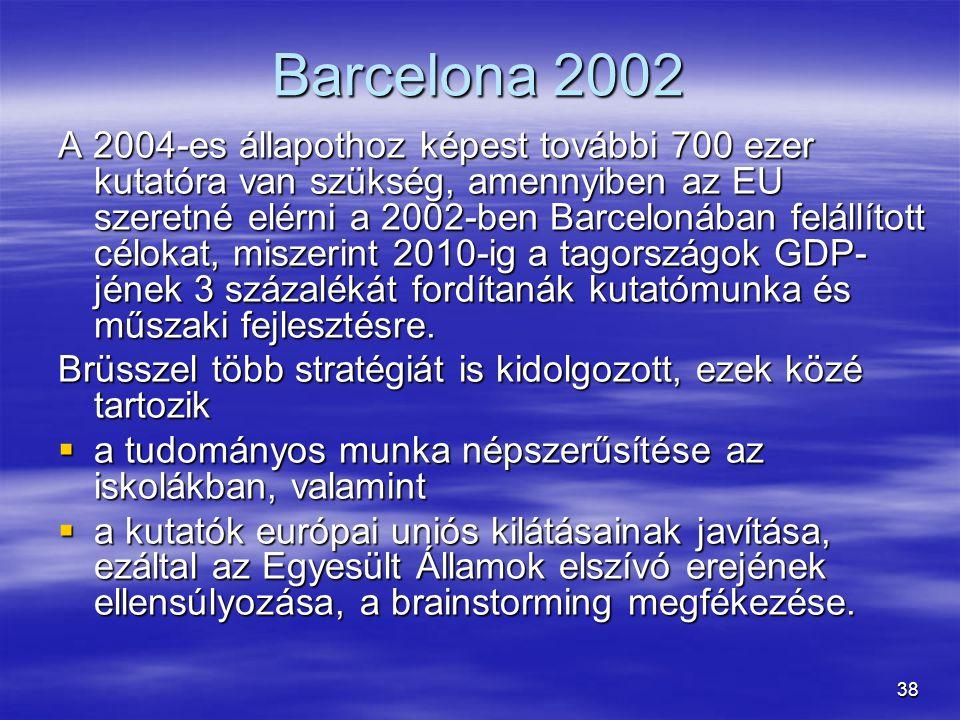 38 Barcelona 2002 A 2004-es állapothoz képest további 700 ezer kutatóra van szükség, amennyiben az EU szeretné elérni a 2002-ben Barcelonában felállít