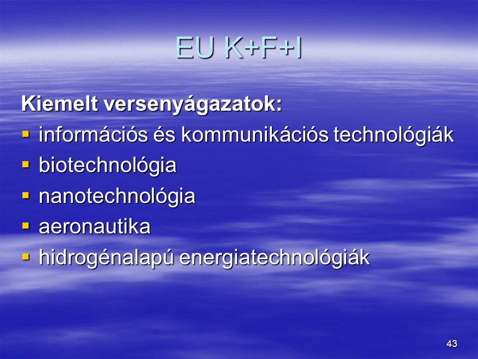 43 Kiemelt versenyágazatok:  információs és kommunikációs technológiák  biotechnológia  nanotechnológia  aeronautika  hidrogénalapú energiatechno