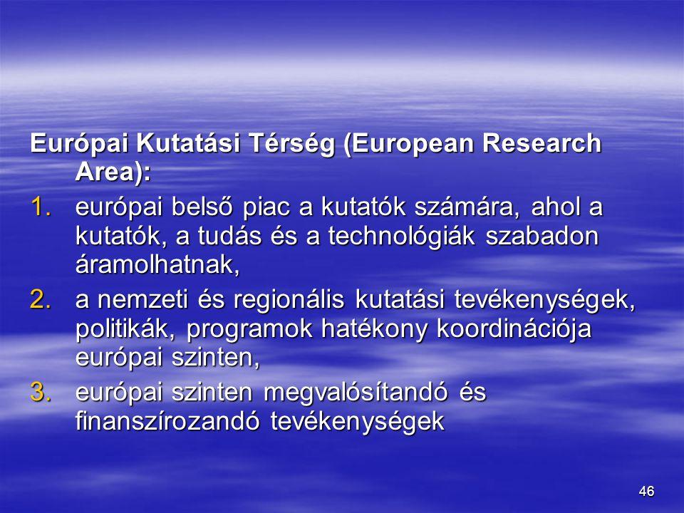 46 Európai Kutatási Térség (European Research Area): 1.európai belső piac a kutatók számára, ahol a kutatók, a tudás és a technológiák szabadon áramol
