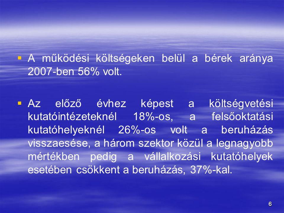 7 2005-ben a vállalkozások az EU-27 országaiban az összes kutatás-fejlesztési ráfordítás átlagosan 54,5%-át fedezték.