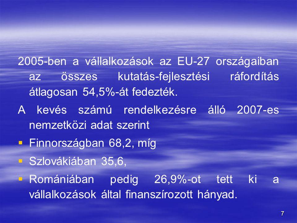 7 2005-ben a vállalkozások az EU-27 országaiban az összes kutatás-fejlesztési ráfordítás átlagosan 54,5%-át fedezték. A kevés számú rendelkezésre álló