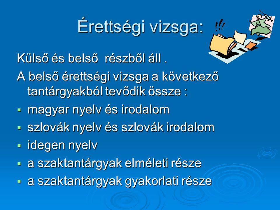 Érettségi vizsga: Külső és belső részből áll. A belső érettségi vizsga a következő tantárgyakból tevődik össze :  magyar nyelv és irodalom  szlovák