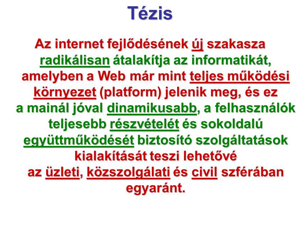1990 2000 20102020 webhasználat mértéke Web 1.0 Álmodozások kora Lehetőség Web 2.0 Nagykorúság kora Együttműködés Web 3.0 Érettség kora Megbízhatóság A Web fejlődésének fő szakaszai