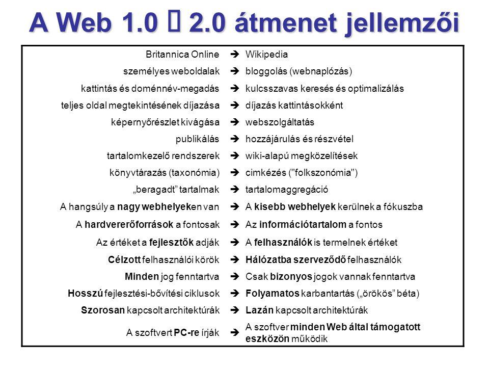 """Britannica Online  Wikipedia személyes weboldalak  bloggolás (webnaplózás) kattintás és doménnév-megadás  kulcsszavas keresés és optimalizálás teljes oldal megtekintésének díjazása  díjazás kattintásokként képernyőrészlet kivágása  webszolgáltatás publikálás  hozzájárulás és részvétel tartalomkezelő rendszerek  wiki-alapú megközelítések könyvtárazás (taxonómia)  cimkézés ( folkszonómia ) """"beragadt tartalmak  tartalomaggregáció A hangsúly a nagy webhelyeken van  A kisebb webhelyek kerülnek a fókuszba A hardvererőforrások a fontosak  Az információtartalom a fontos Az értéket a fejlesztők adják  A felhasználók is termelnek értéket Célzott felhasználói körök  Hálózatba szerveződő felhasználók Minden jog fenntartva  Csak bizonyos jogok vannak fenntartva Hosszú fejlesztési-bővítési ciklusok  Folyamatos karbantartás (""""örökös béta) Szorosan kapcsolt architektúrák  Lazán kapcsolt architektúrák A szoftvert PC-re írják  A szoftver minden Web által támogatott eszközön működik A Web 1.0  2.0 átmenet jellemzői"""