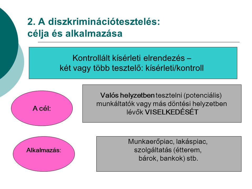 1.Két (vagy több) tesztelő: párokba rendezve, hasonló tulajdonságúak (kontroll), kivéve kísérleti változó (pl.