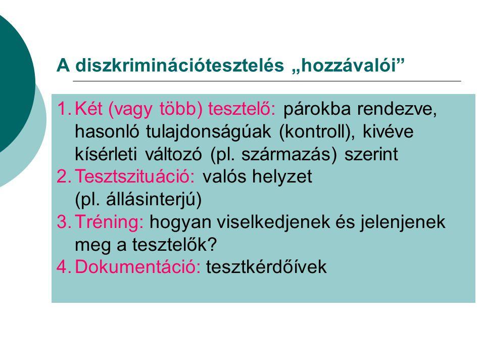 A diszkriminációtesztelés logikája – kontrollált kísérleti elrendezés A tesztelők: tulajdonságai megegyeznek, kivéve a védett tulajdonság Kontrollált kísérleti elrendezés: Az esetlegesen tapasztalt diszkrimináció egyértelműen visszavezethető a kísérleti változóra (kor, nem, származás) A helyzet a szituáció kontrollja (beszédpanelek, tesztkérdőív) HOMOGENIZÁCIÓ: releváns alminták, ahol diszkrimináció előfordulhat.