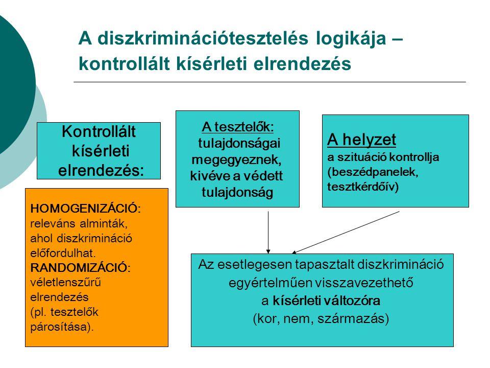 A diszkriminációtesztelés logikája – kontrollált kísérleti elrendezés A tesztelők: tulajdonságai megegyeznek, kivéve a védett tulajdonság Kontrollált