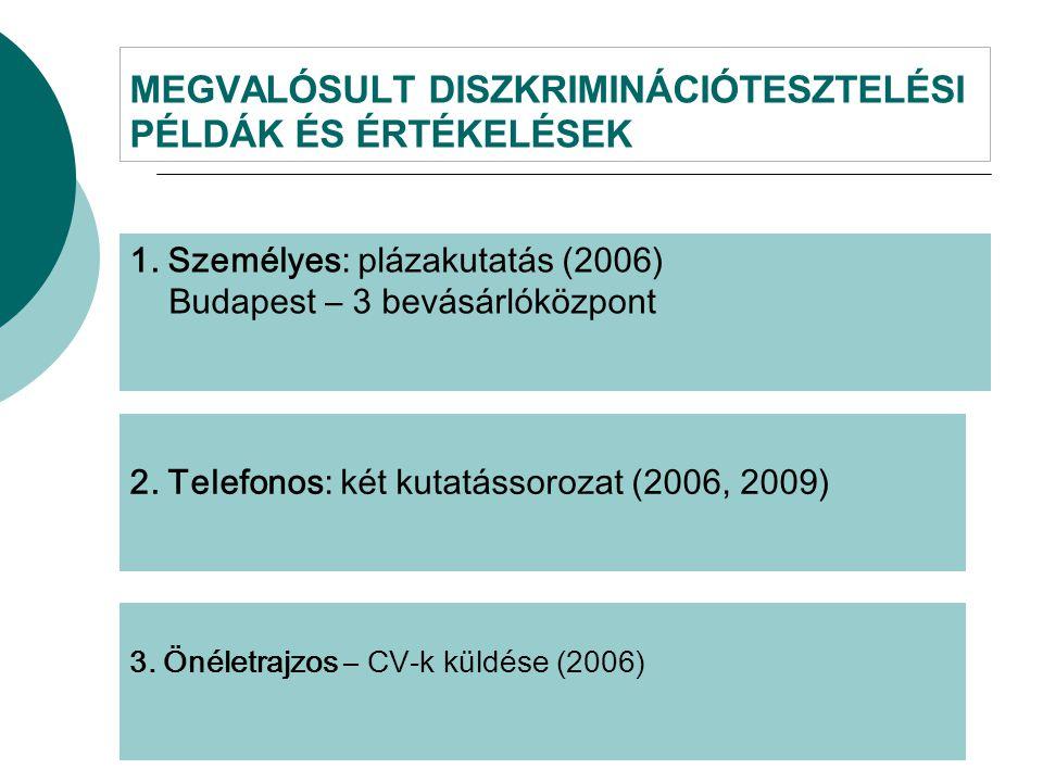 MEGVALÓSULT DISZKRIMINÁCIÓTESZTELÉSI PÉLDÁK ÉS ÉRTÉKELÉSEK 1. Személyes: plázakutatás (2006) Budapest – 3 bevásárlóközpont 2. Telefonos: két kutatásso