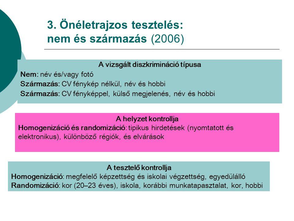 """Előnyök:  """"valós munkafelvételi szituáció  standardizált kutatási elrendezés  jól kidolgozott tesztkérdőiv Hátrányok:  nem valósult meg a tesztelők randomizálása – alapvető hiányosság  csak Budapest, csak eladók, kicsi N (3 x 51), anyagi okok Megbízhatóság: OK, válaszok és viselkedéselemek is jól kódoltak (verbális és nem verbális elemek) Érvényesség: problematikus a design miatt Általánosíthatóság: problematikus 1."""