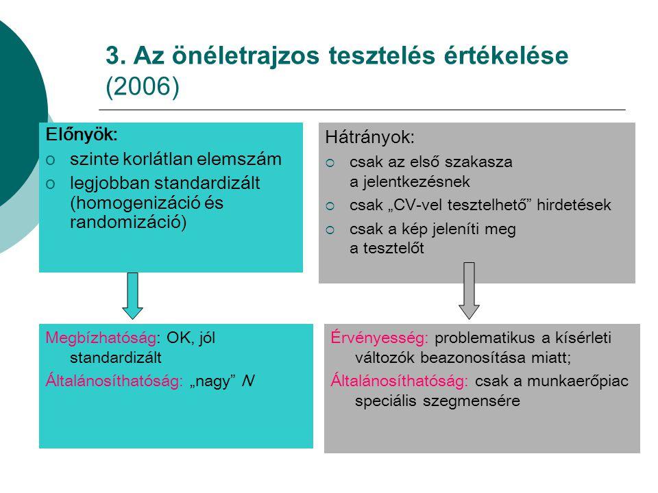 Előnyök: oszinte korlátlan elemszám olegjobban standardizált (homogenizáció és randomizáció) Hátrányok:  csak az első szakasza a jelentkezésnek  csa