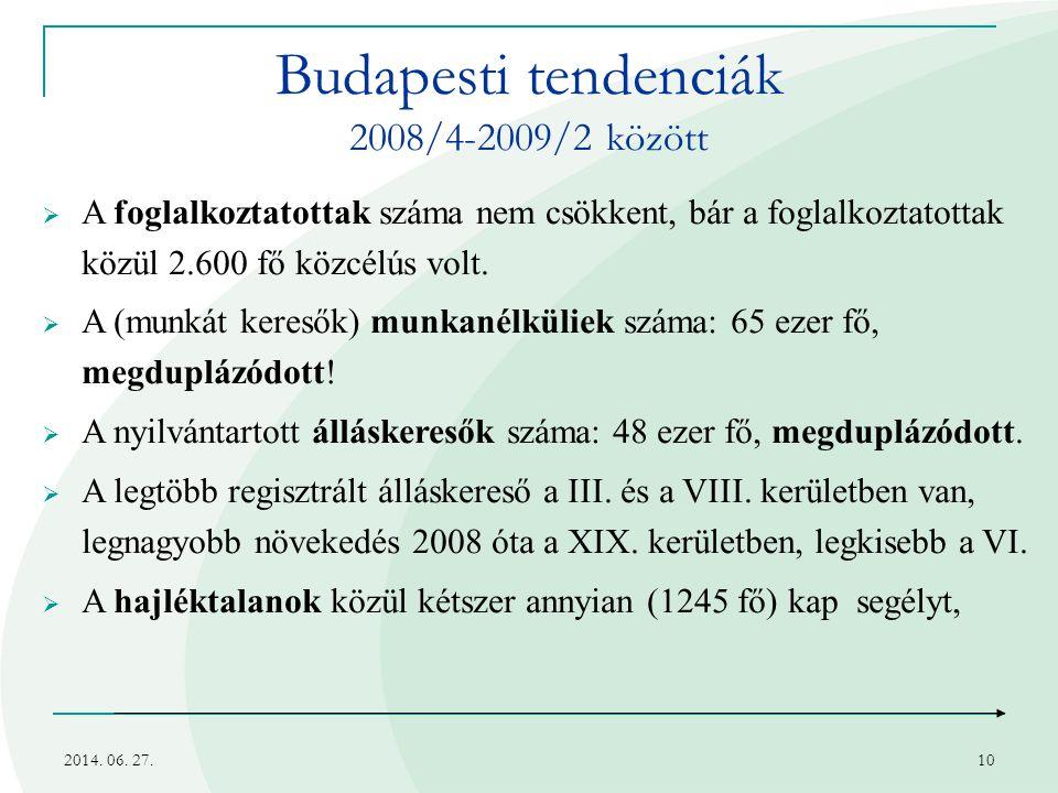 2014. 06. 27.10 Budapesti tendenciák 2008/4-2009/2 között  A foglalkoztatottak száma nem csökkent, bár a foglalkoztatottak közül 2.600 fő közcélús vo