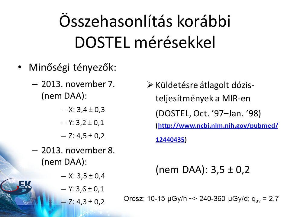 Összehasonlítás korábbi DOSTEL mérésekkel • Minőségi tényezők: – 2013.