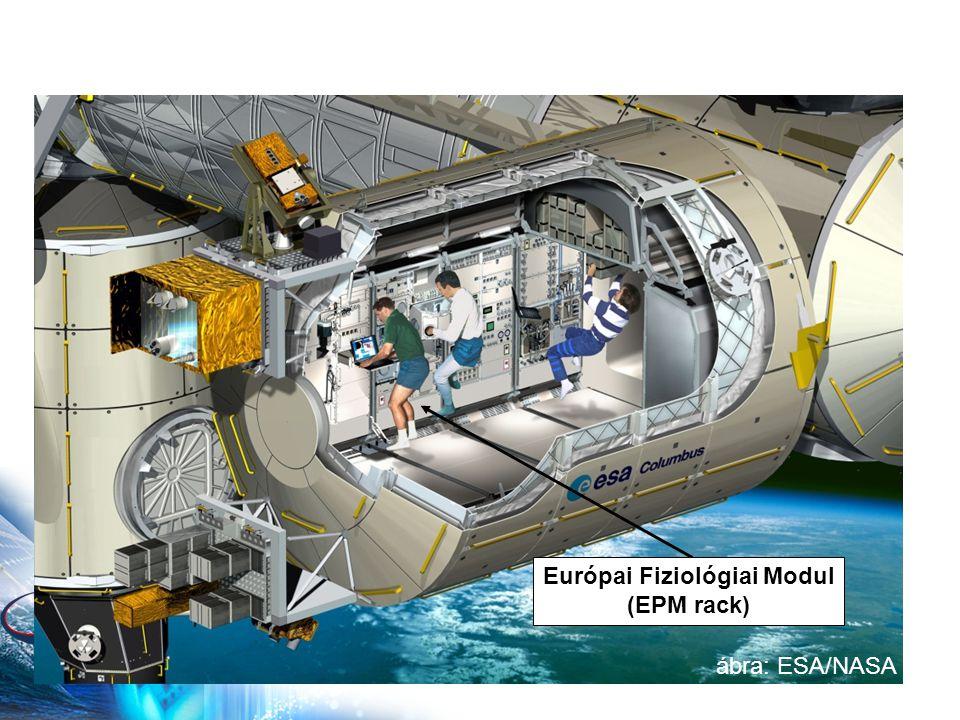 ábra: ESA/NASA Európai Fiziológiai Modul (EPM rack)