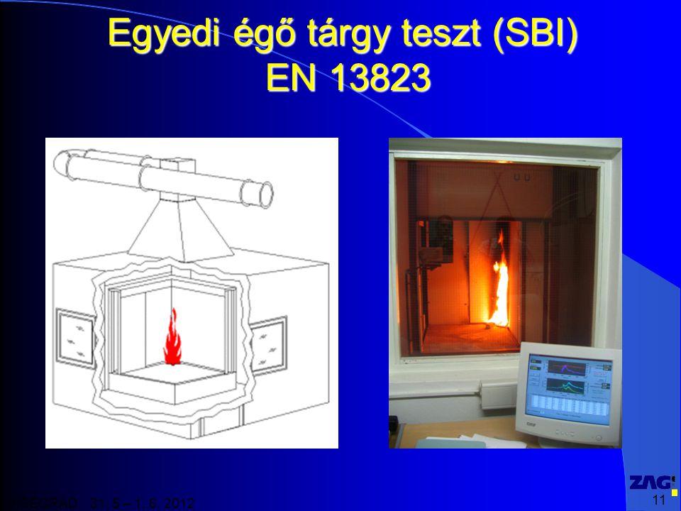 11 VISEGRAD 31. 5 – 1. 6. 2012 Egyedi égő tárgy teszt (SBI) EN 13823