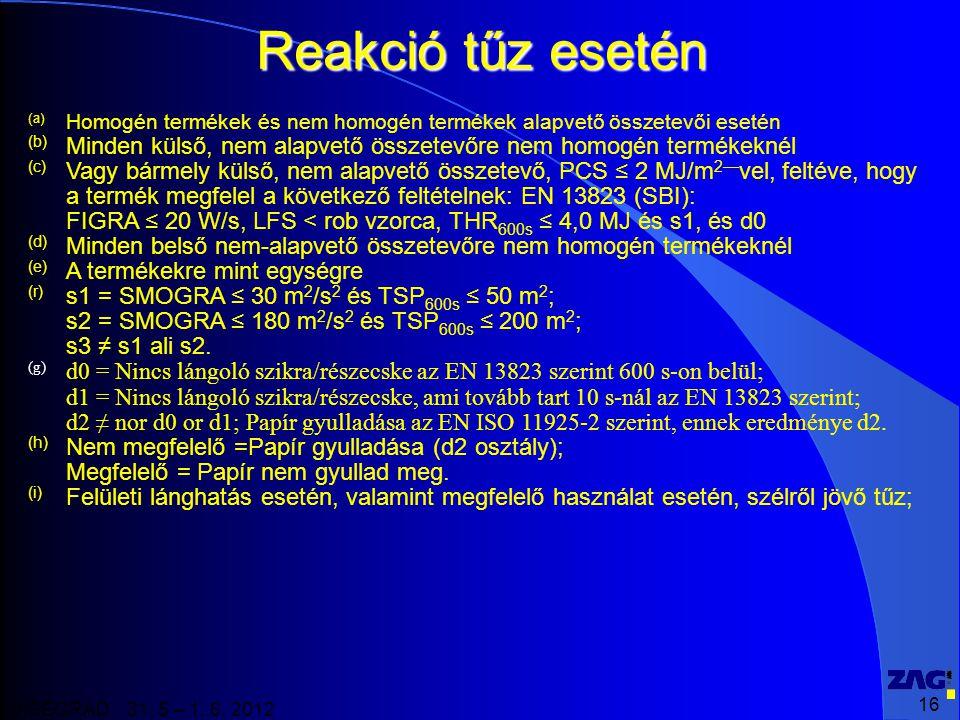 16 VISEGRAD 31. 5 – 1. 6. 2012 Reakció tűz esetén (a) Homogén termékek és nem homogén termékek alapvető összetevői esetén (b) Minden külső, nem alapve