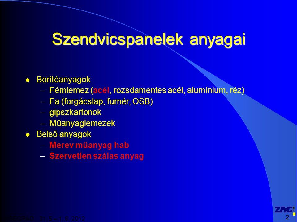 2 VISEGRAD 31. 5 – 1. 6. 2012 Szendvicspanelek anyagai  Borítóanyagok –Fémlemez (acél, rozsdamentes acél, alumínium, réz) –Fa (forgácslap, furnér, OS