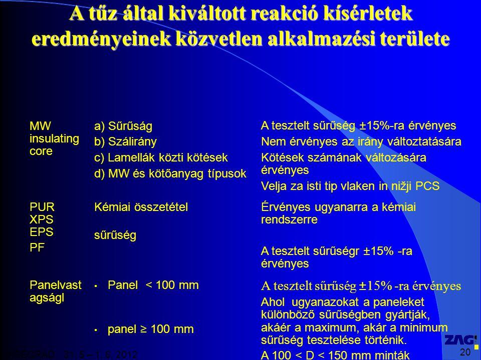 20 VISEGRAD 31. 5 – 1. 6. 2012 A tűz által kiváltott reakció kísérletek eredményeinek közvetlen alkalmazési területe MW insulating core a) Sűrűság b)