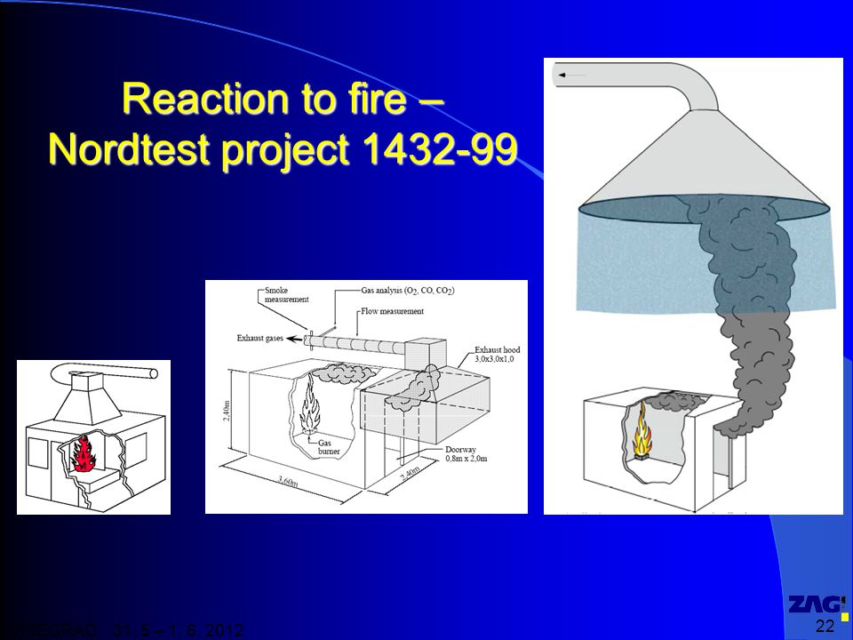 22 VISEGRAD 31. 5 – 1. 6. 2012 Reaction to fire – Nordtest project 1432-99