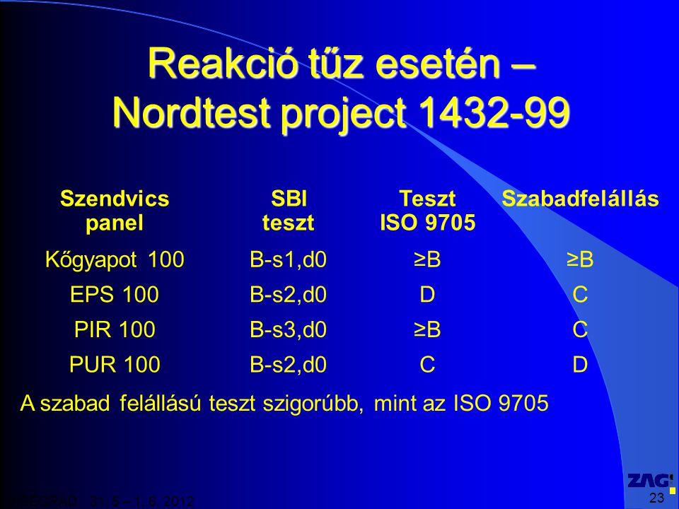23 VISEGRAD 31. 5 – 1. 6. 2012 Reakció tűz esetén – Nordtest project 1432-99 Szendvics panel SBI teszt Teszt ISO 9705 Szabadfelállás Kőgyapot 100B-s1,