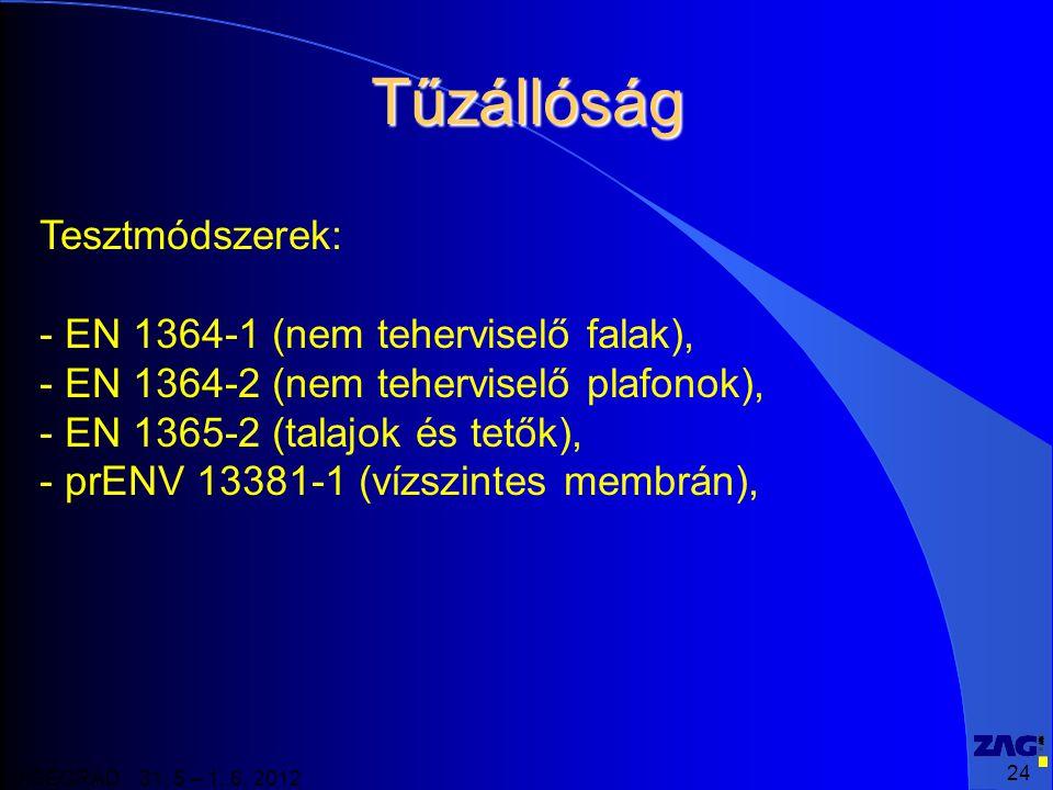 24 VISEGRAD 31. 5 – 1. 6. 2012 Tűzállóság Tesztmódszerek: - EN 1364-1 (nem teherviselő falak), - EN 1364-2 (nem teherviselő plafonok), - EN 1365-2 (ta