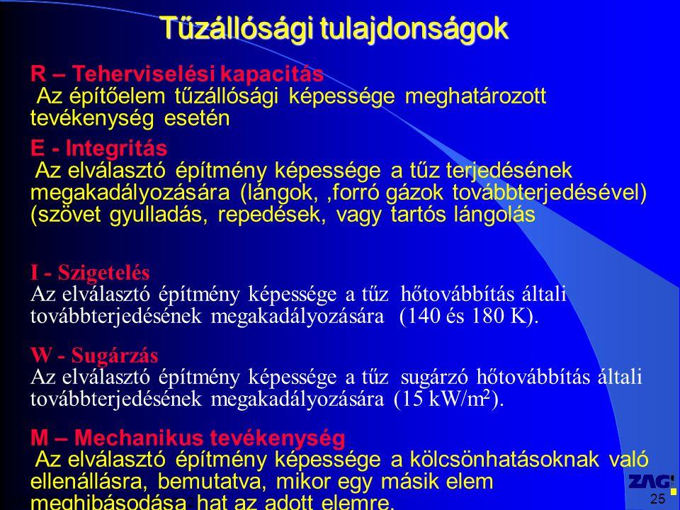 25 VISEGRAD 31. 5 – 1. 6. 2012 Tűzállósági tulajdonságok R – Teherviselési kapacitás Az építőelem tűzállósági képessége meghatározott tevékenység eset