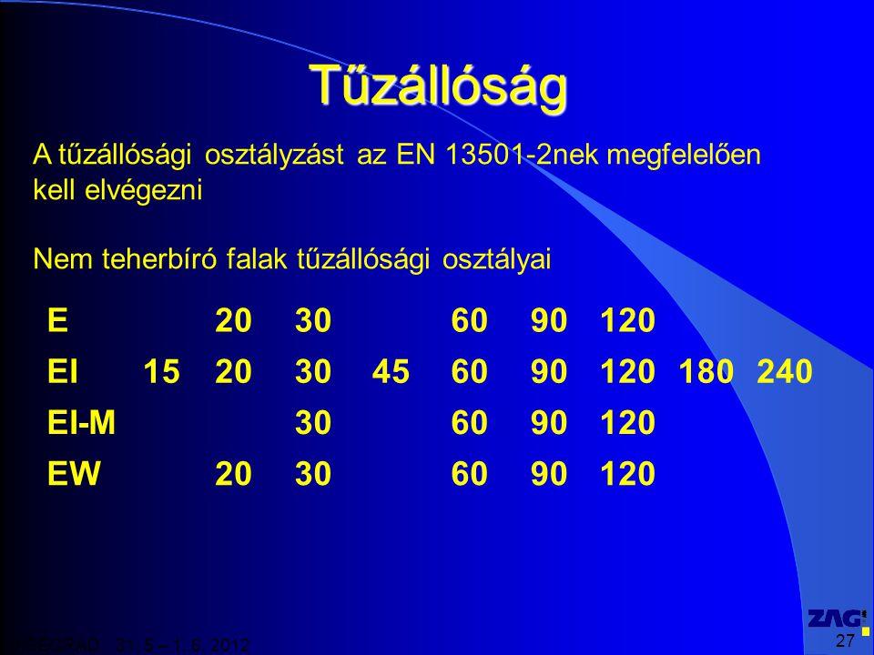 27 VISEGRAD 31. 5 – 1. 6. 2012 Tűzállóság A tűzállósági osztályzást az EN 13501-2nek megfelelően kell elvégezni Nem teherbíró falak tűzállósági osztál