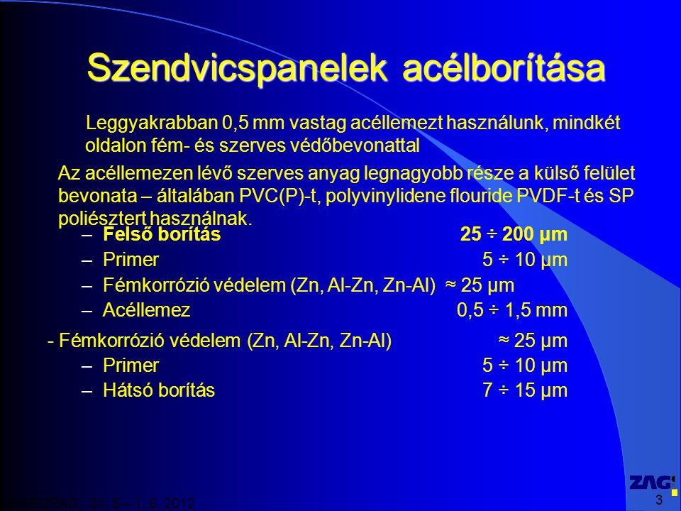 3 VISEGRAD 31. 5 – 1. 6. 2012 Szendvicspanelek acélborítása –Felső borítás 25 ÷ 200 μm –Primer 5 ÷ 10 μm –Fémkorrózió védelem (Zn, Al-Zn, Zn-Al) ≈ 25