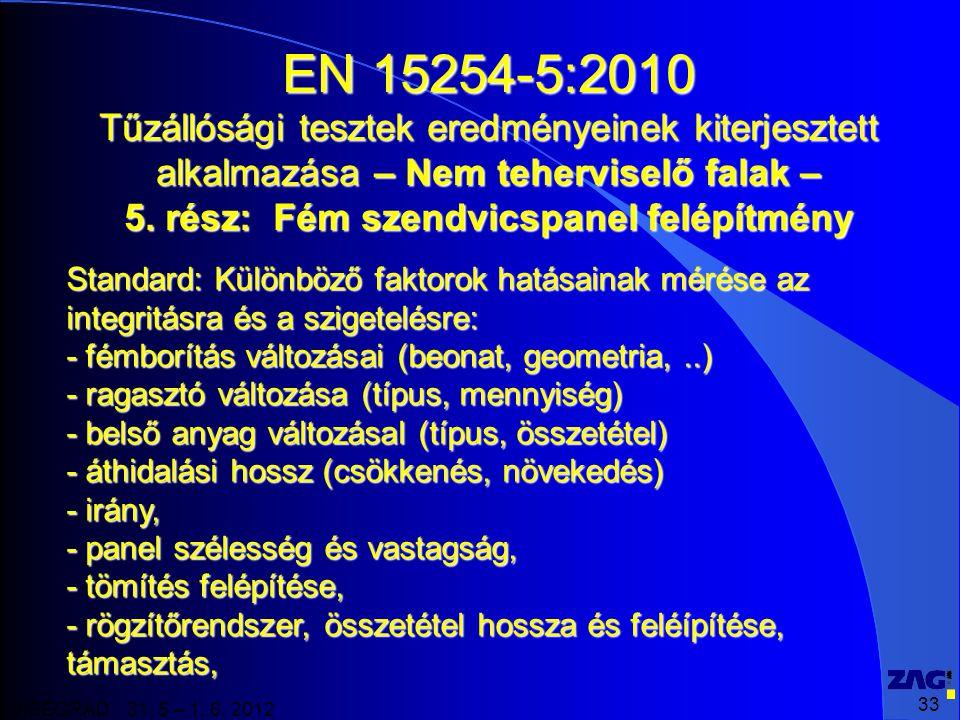 33 VISEGRAD 31. 5 – 1. 6. 2012 EN 15254-5:2010 Tűzállósági tesztek eredményeinek kiterjesztett alkalmazása – Nem teherviselő falak – 5. rész: Fém szen