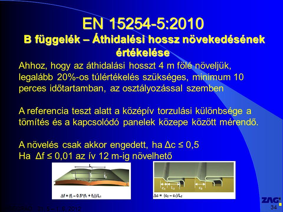 34 VISEGRAD 31. 5 – 1. 6. 2012 EN 15254-5:2010 B függelék – Áthidalési hossz növekedésének értékelése Ahhoz, hogy az áthidalási hosszt 4 m fölé növelj