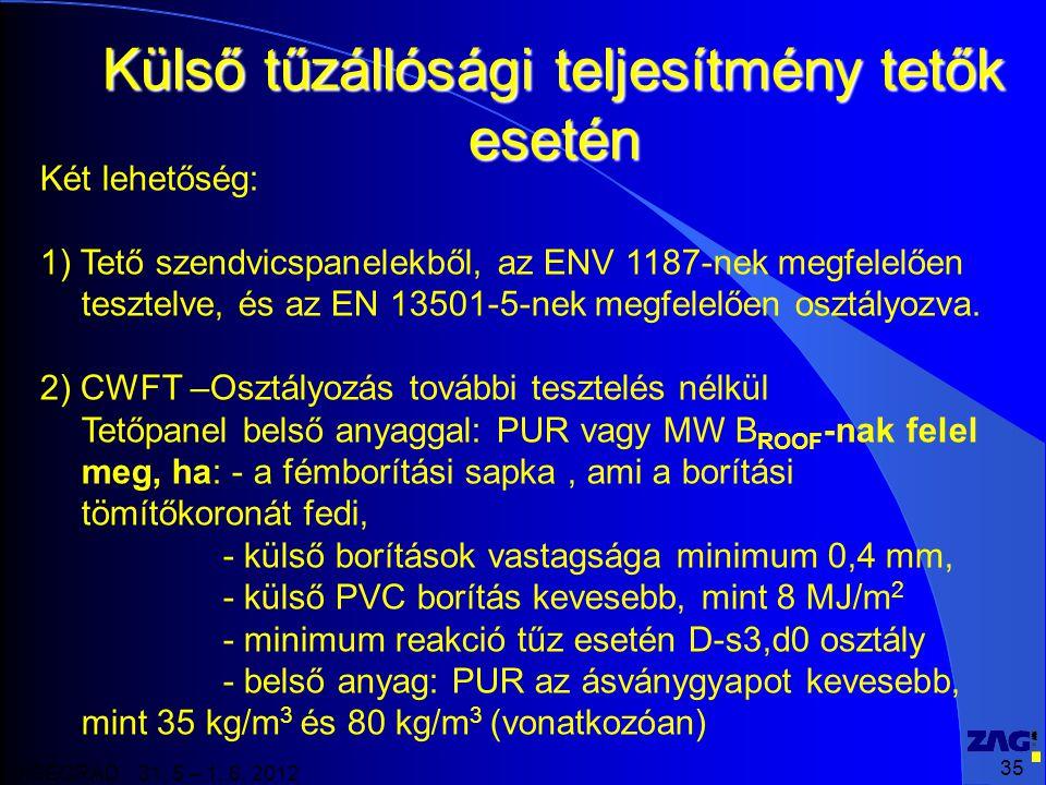 35 VISEGRAD 31. 5 – 1. 6. 2012 Külső tűzállósági teljesítmény tetők esetén Két lehetőség: 1) Tető szendvicspanelekből, az ENV 1187-nek megfelelően tes