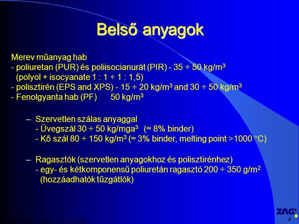 4 VISEGRAD 31. 5 – 1. 6. 2012 Belső anyagok Merev műanyag hab - poliuretan (PUR) és poliisocianurát (PIR) - 35 ÷ 50 kg/m 3 (polyol + isocyanate 1 : 1