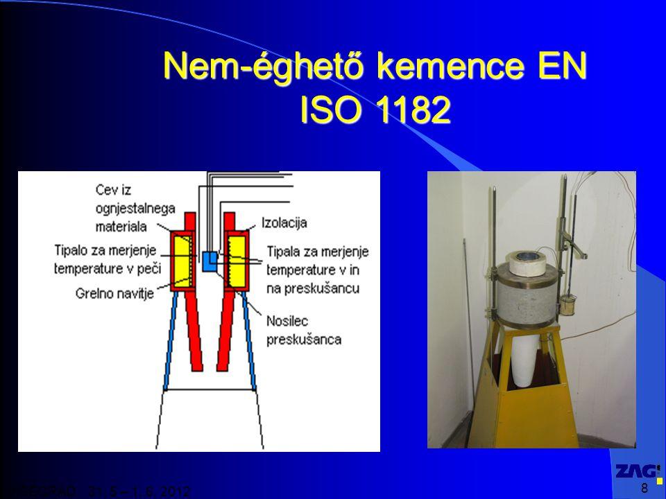 8 VISEGRAD 31. 5 – 1. 6. 2012 Nem-éghető kemence EN ISO 1182