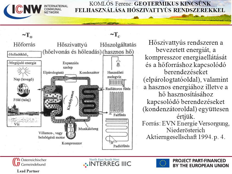 Lead Partner KOMLÓS Ferenc: GEOTERMIKUS KINCSÜNK FELHASZNÁLÁSA HŐSZIVATTYÚS RENDSZEREKKEL Hőszivattyús rendszeren a bevezetett energiát, a kompresszor