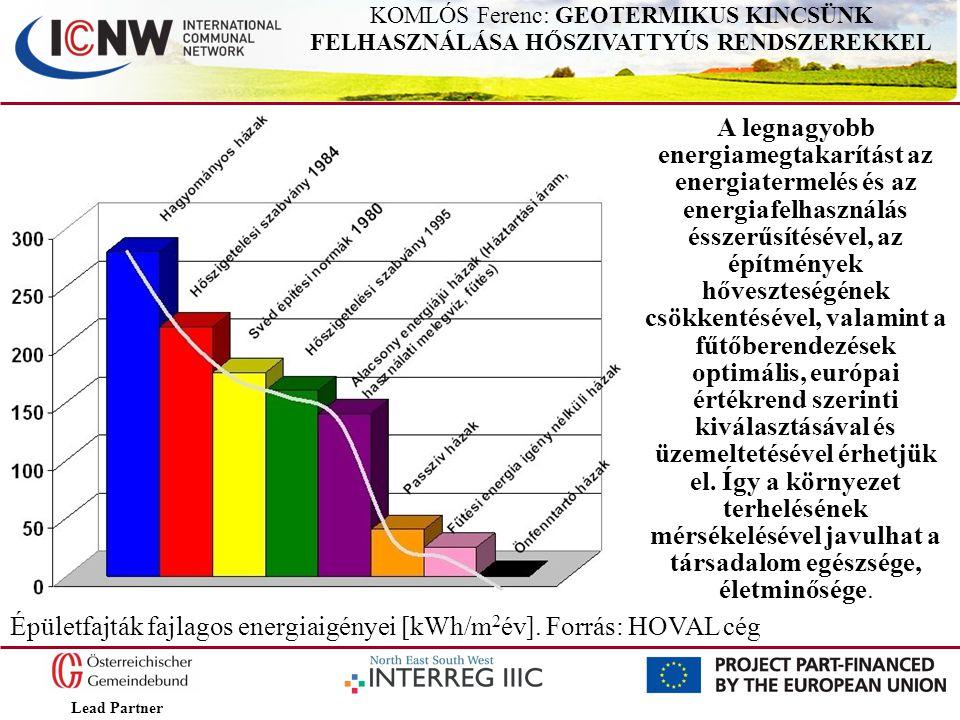 Lead Partner KOMLÓS Ferenc: GEOTERMIKUS KINCSÜNK FELHASZNÁLÁSA HŐSZIVATTYÚS RENDSZEREKKEL A legnagyobb energiamegtakarítást az energiatermelés és az e