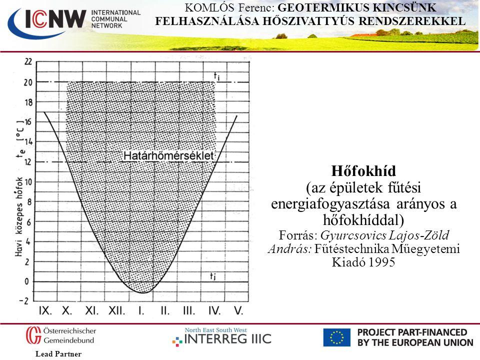Lead Partner KOMLÓS Ferenc: GEOTERMIKUS KINCSÜNK FELHASZNÁLÁSA HŐSZIVATTYÚS RENDSZEREKKEL Hőfokhíd (az épületek fűtési energiafogyasztása arányos a hő