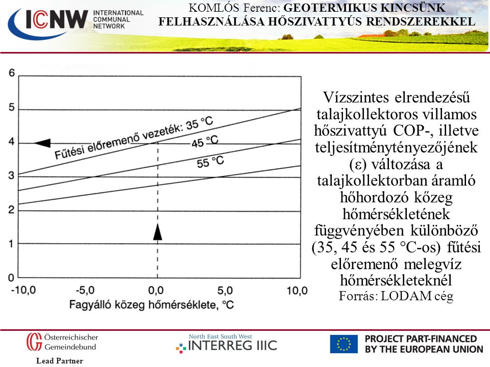 Lead Partner KOMLÓS Ferenc: GEOTERMIKUS KINCSÜNK FELHASZNÁLÁSA HŐSZIVATTYÚS RENDSZEREKKEL Vízszintes elrendezésű talajkollektoros villamos hőszivattyú