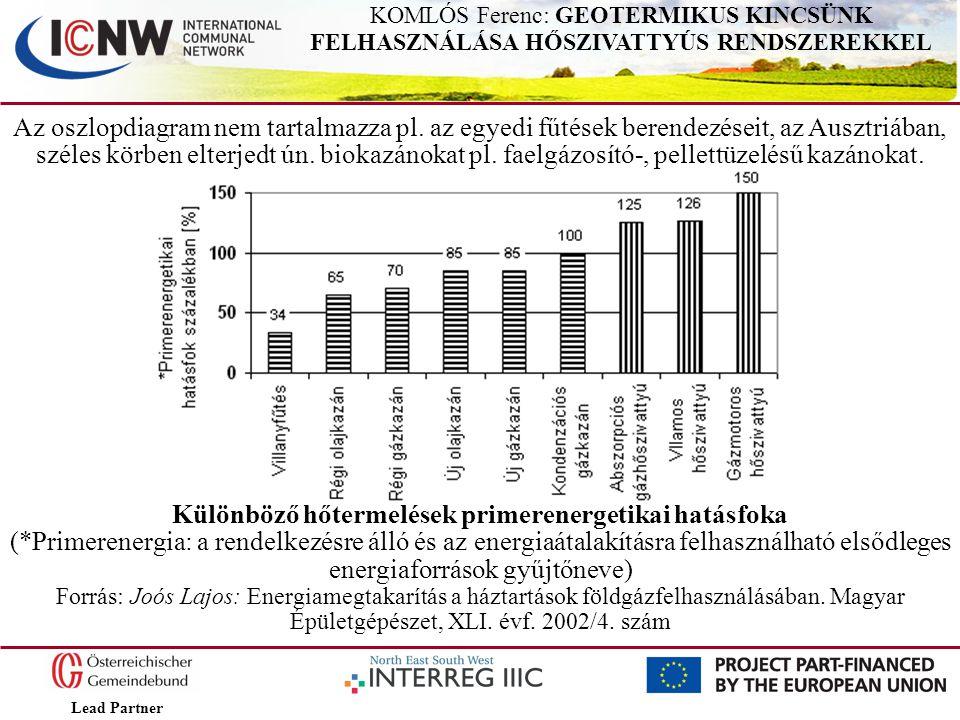 Lead Partner KOMLÓS Ferenc: GEOTERMIKUS KINCSÜNK FELHASZNÁLÁSA HŐSZIVATTYÚS RENDSZEREKKEL Az oszlopdiagram nem tartalmazza pl. az egyedi fűtések beren
