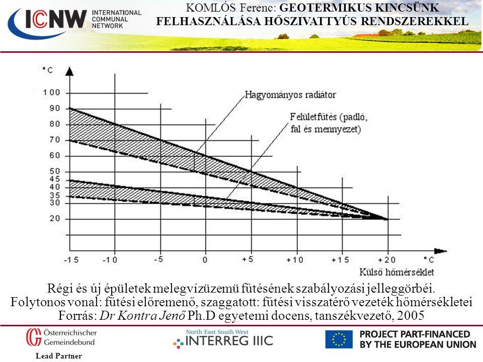 Lead Partner KOMLÓS Ferenc: GEOTERMIKUS KINCSÜNK FELHASZNÁLÁSA HŐSZIVATTYÚS RENDSZEREKKEL Régi és új épületek melegvízüzemü fűtésének szabályozási jel