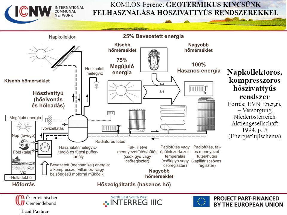 Lead Partner KOMLÓS Ferenc: GEOTERMIKUS KINCSÜNK FELHASZNÁLÁSA HŐSZIVATTYÚS RENDSZEREKKEL Napkollektoros, kompresszoros hőszivattyús rendszer Forrás: