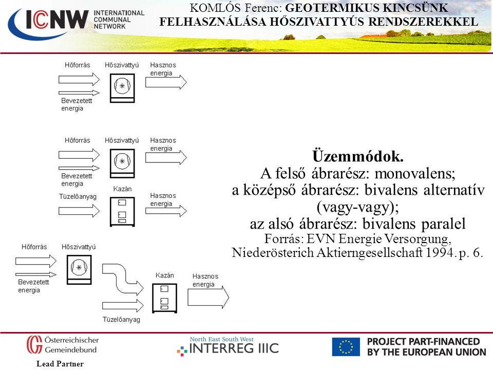 Lead Partner KOMLÓS Ferenc: GEOTERMIKUS KINCSÜNK FELHASZNÁLÁSA HŐSZIVATTYÚS RENDSZEREKKEL Üzemmódok. A felső ábrarész: monovalens; a középső ábrarész: