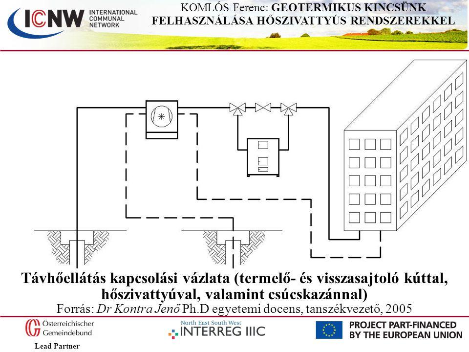 Lead Partner KOMLÓS Ferenc: GEOTERMIKUS KINCSÜNK FELHASZNÁLÁSA HŐSZIVATTYÚS RENDSZEREKKEL Távhőellátás kapcsolási vázlata (termelő- és visszasajtoló k