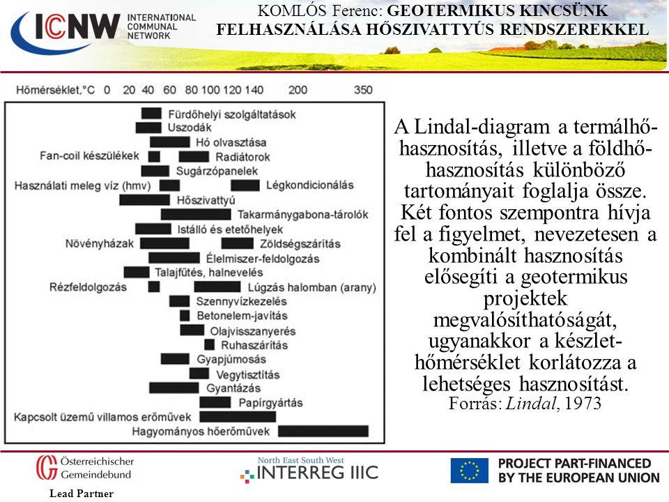 Lead Partner KOMLÓS Ferenc: GEOTERMIKUS KINCSÜNK FELHASZNÁLÁSA HŐSZIVATTYÚS RENDSZEREKKEL A Lindal-diagram a termálhő- hasznosítás, illetve a földhő-