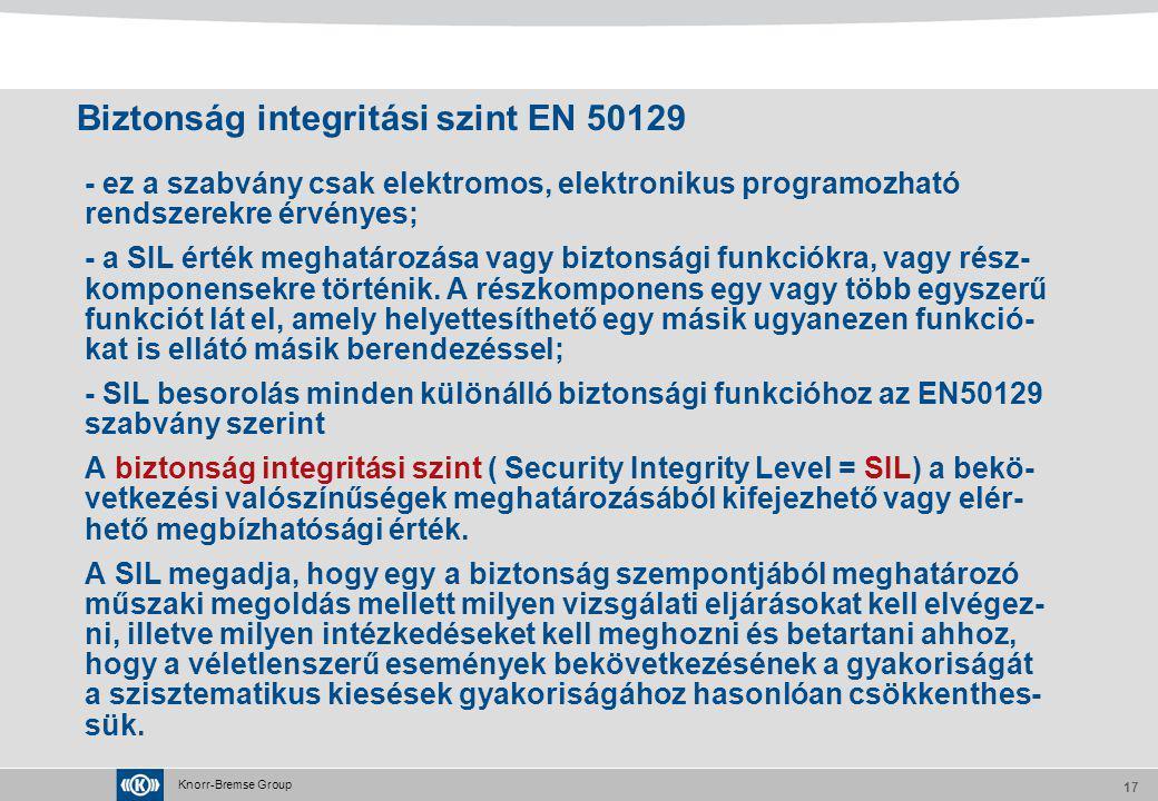 Knorr-Bremse Group 17 Biztonság integritási szint EN 50129 - ez a szabvány csak elektromos, elektronikus programozható rendszerekre érvényes; - a SIL