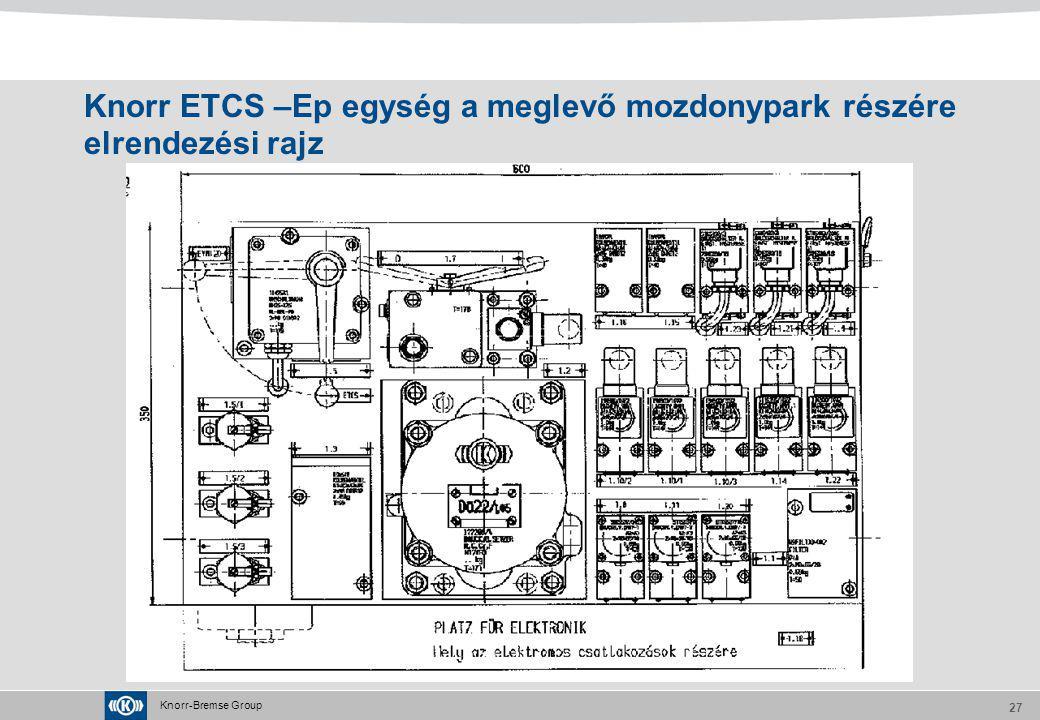 Knorr-Bremse Group 27 Knorr ETCS –Ep egység a meglevő mozdonypark részére elrendezési rajz