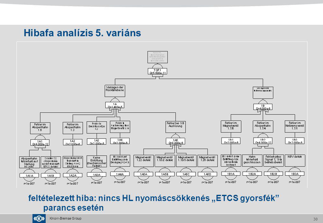 """Knorr-Bremse Group 30 Hibafa analízis 5. variáns feltételezett hiba: nincs HL nyomáscsökkenés """"ETCS gyorsfék"""" parancs esetén"""