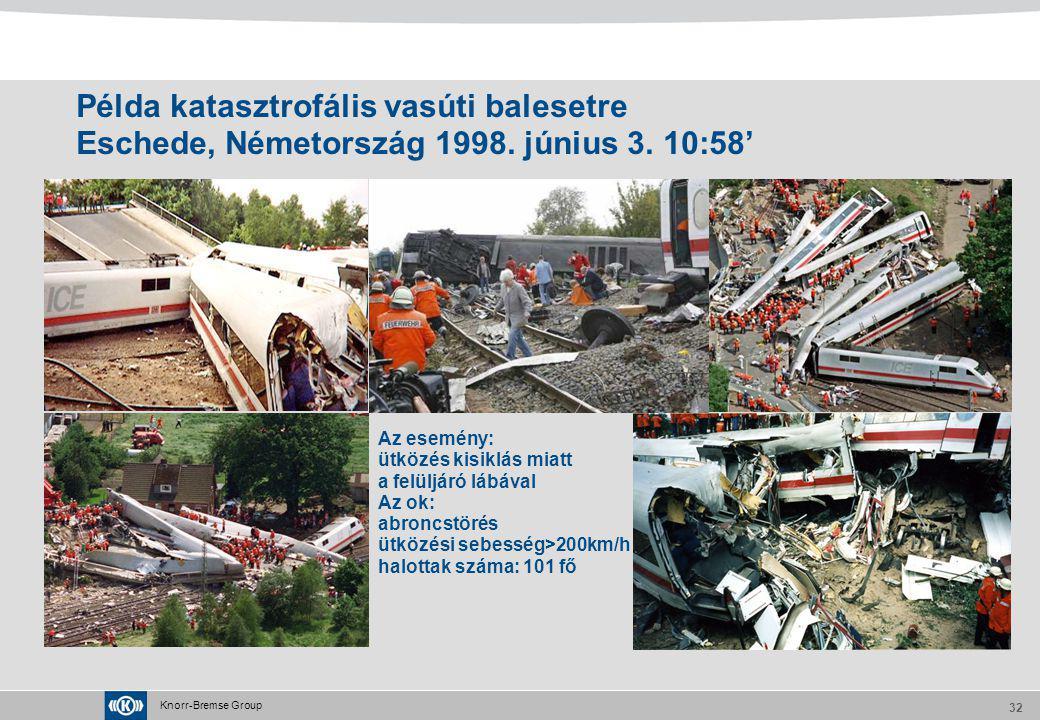 Knorr-Bremse Group 32 Példa katasztrofális vasúti balesetre Eschede, Németország 1998. június 3. 10:58' Az esemény: ütközés kisiklás miatt a felüljáró