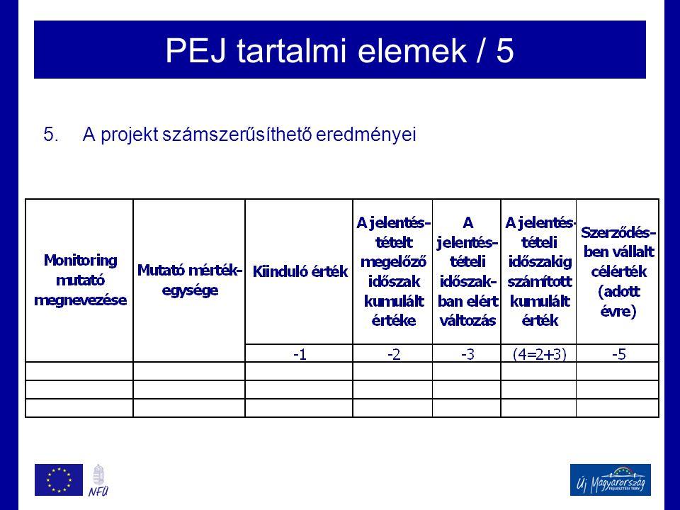 PEJ tartalmi elemek / 5 5.A projekt számszerűsíthető eredményei