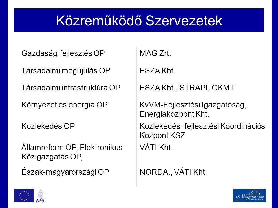 Közreműködő Szervezetek Gazdaság-fejlesztés OPMAG Zrt.