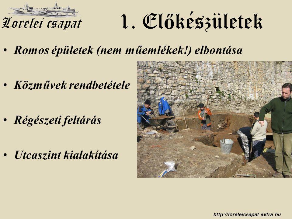 http://loreleicsapat.extra.hu 1. El ő készületek •Romos épületek (nem műemlékek!) elbontása •Közművek rendbetétele •Régészeti feltárás •Utcaszint kial